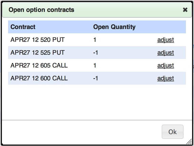 How to trade options close to expiration